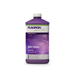 PH Min (59%)
